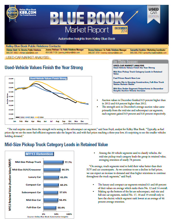 Kelley Blue Book Used Car Market Report - December 2014
