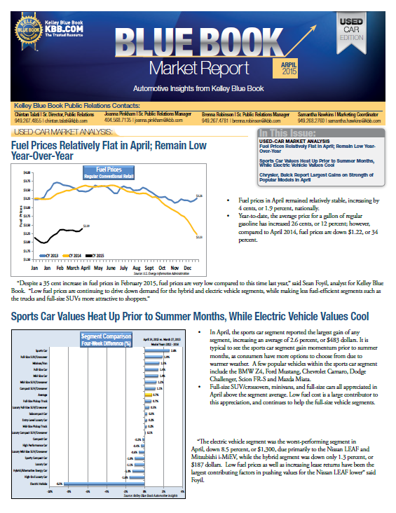 Kelley Blue Book Used Car Market Report April 2015